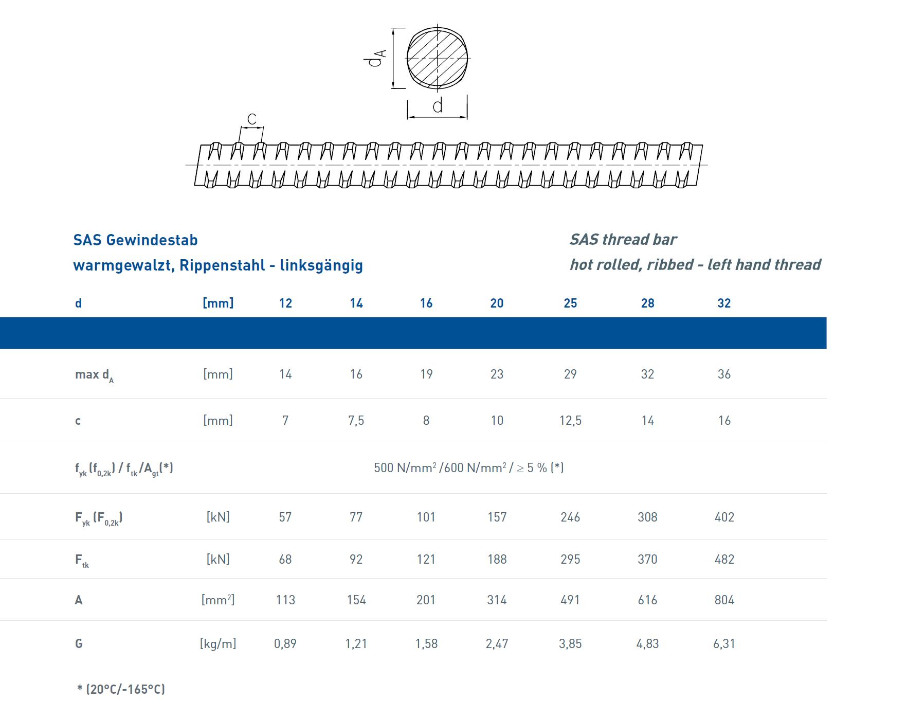 ULTS Bar Overview